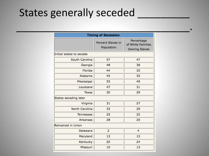 States generally seceded _________ ______________________________.