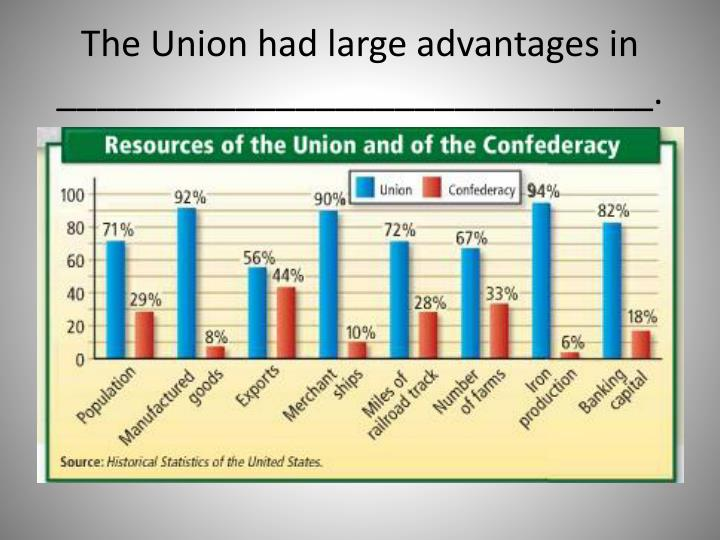 The Union had large advantages in ______________________________.