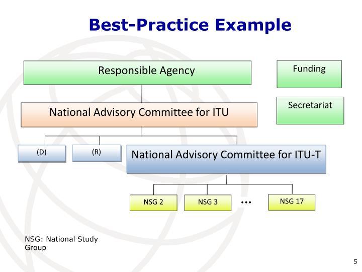 Best-Practice Example