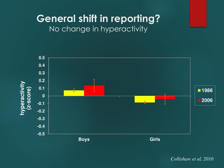 General shift in reporting?
