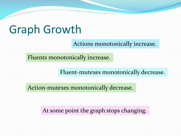 Graph Growth