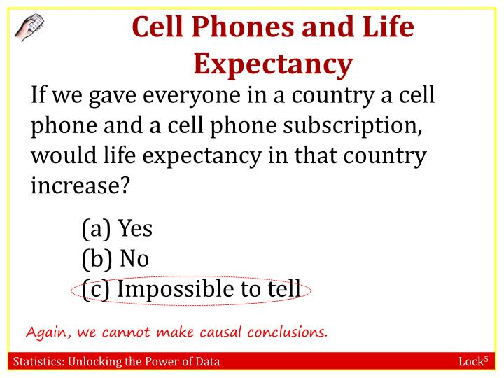 Cell Phones and Life Expectancy