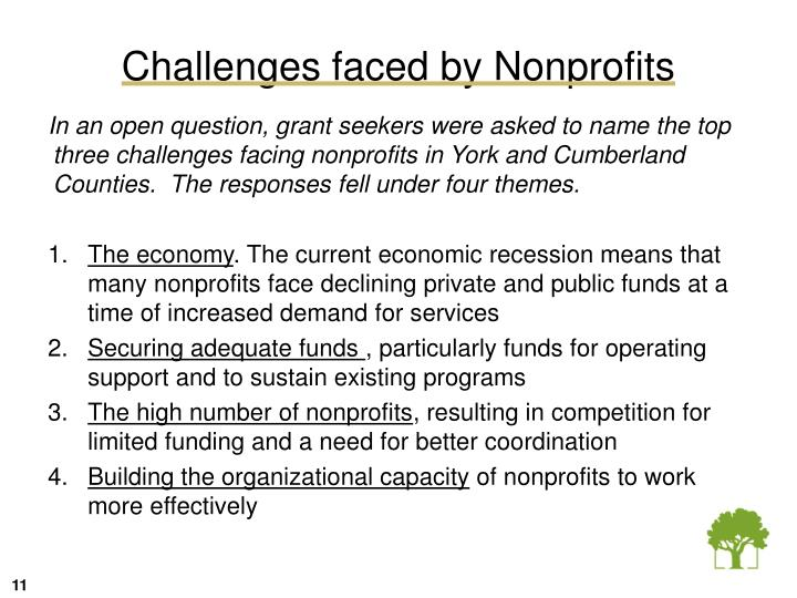Challenges faced by Nonprofits
