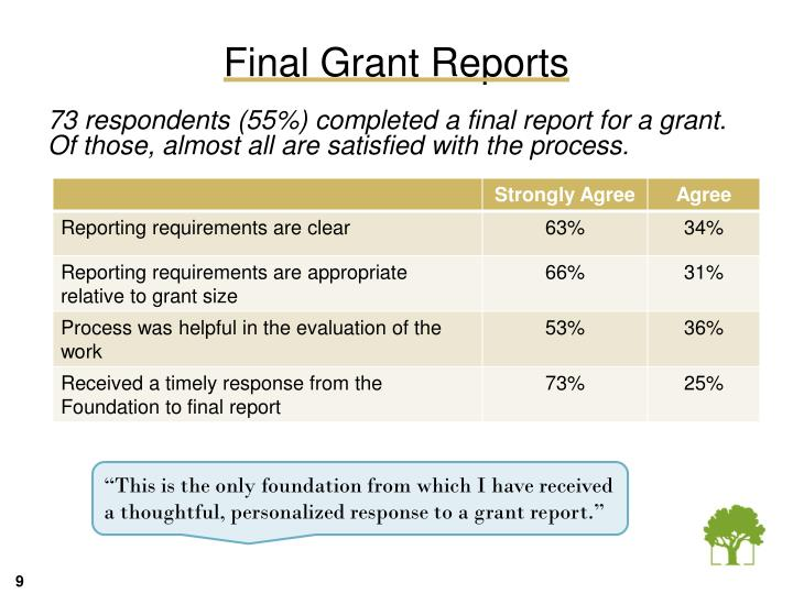Final Grant Reports