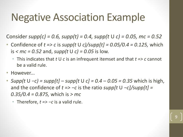 Negative Association Example