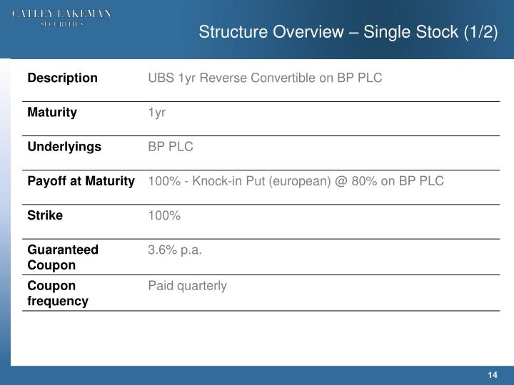 Structure Overview – Single Stock (1/2)