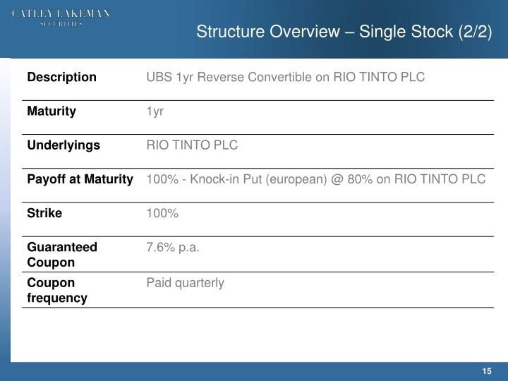 Structure Overview – Single Stock (2/2)