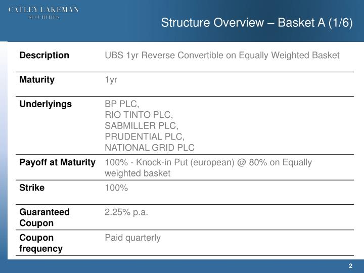 Structure Overview – Basket A (1/6)