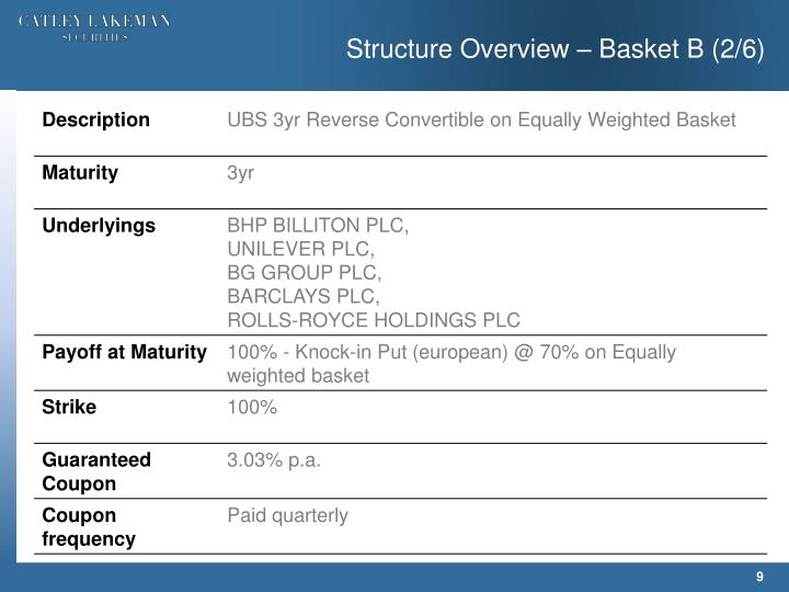 Structure Overview – Basket B (2/6)