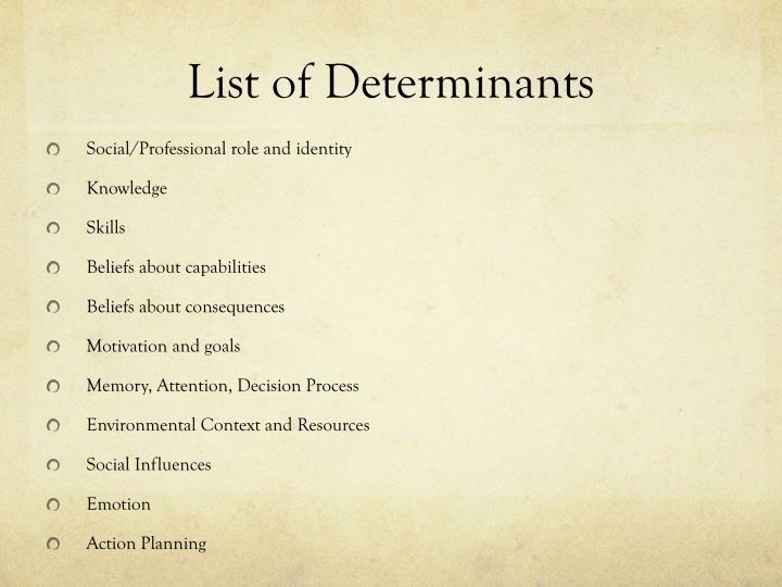 List of Determinants