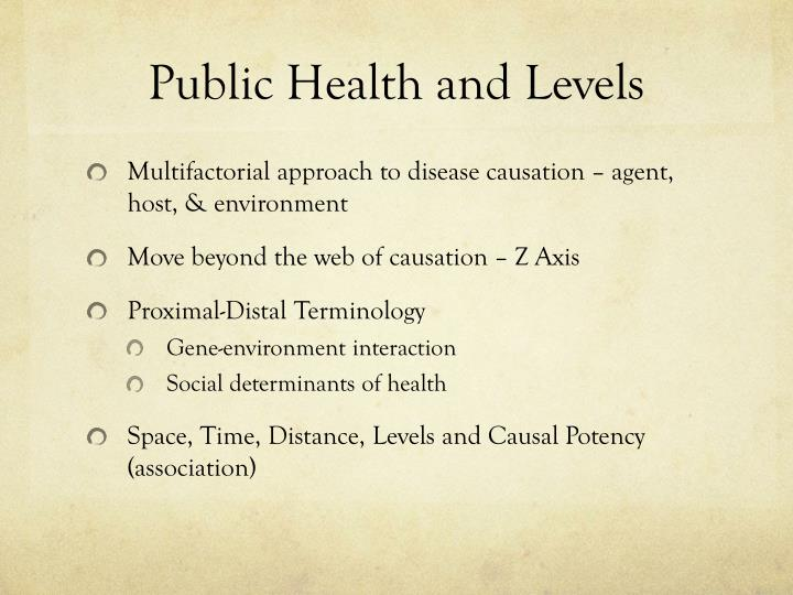 Public health and levels