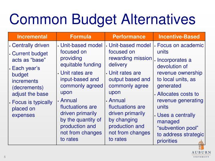 Common Budget Alternatives