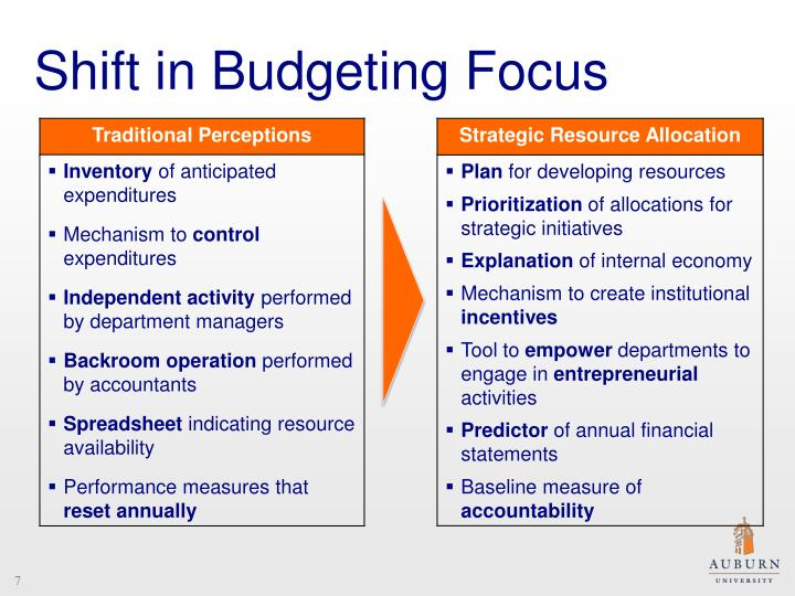Shift in Budgeting Focus