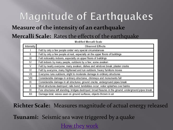 Magnitude of Earthquakes