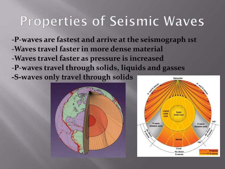 Properties of Seismic Waves