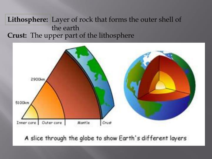Lithosphere: