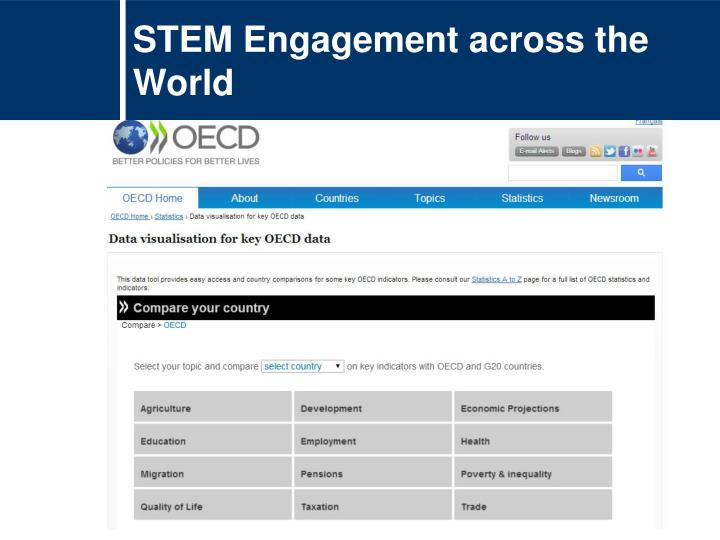 STEM Engagement across the World