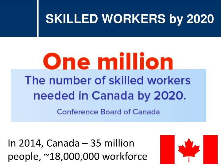 SKILLED WORKERS by 2020