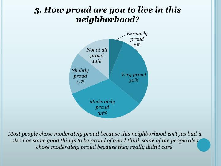3. How proud are you to live in this neighborhood?