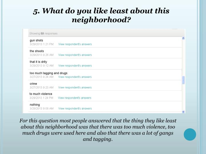 5. What do you like least about this neighborhood?