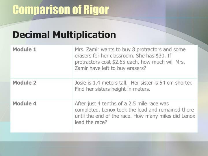 Comparison of Rigor