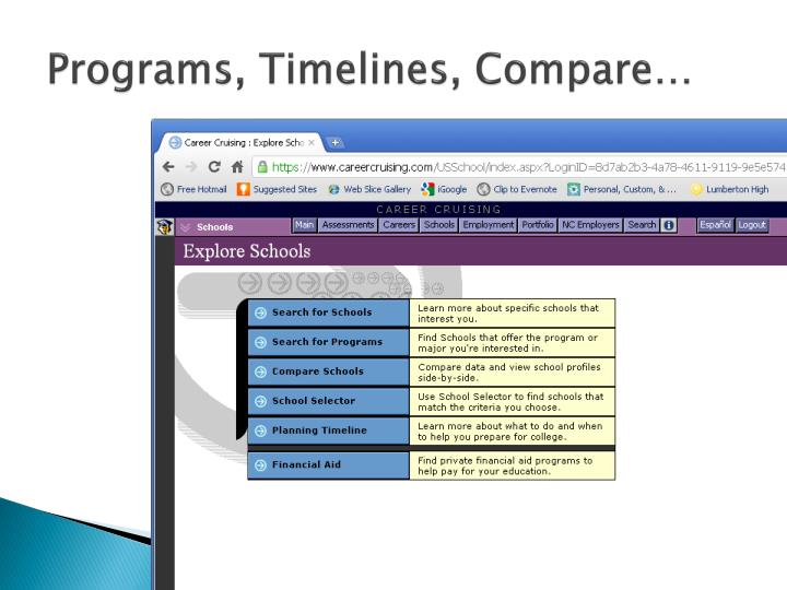 Programs, Timelines, Compare…