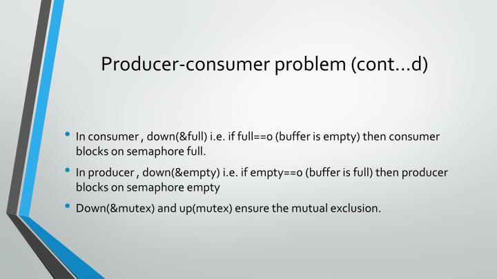 Producer-consumer problem (cont...d)