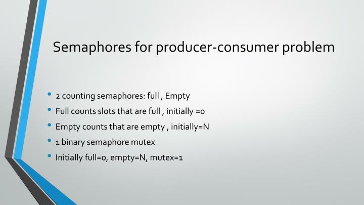 Semaphores for producer-consumer problem