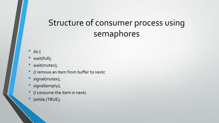 Structure of consumer process using semaphores