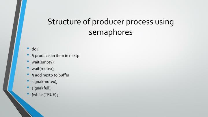 Structure of producer process using semaphores