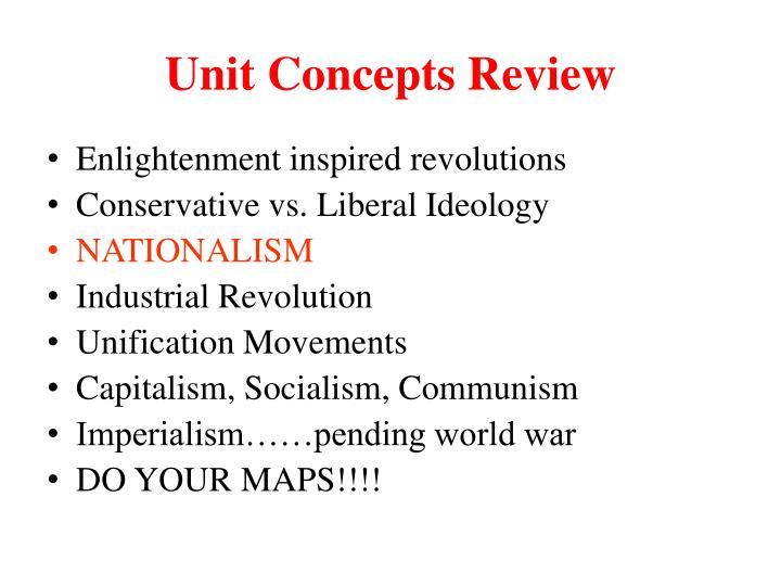 Unit Concepts Review