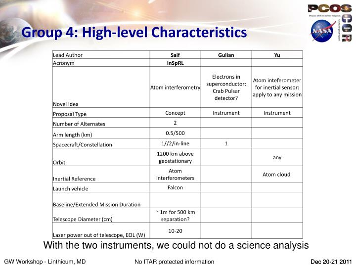 Group 4 high level characteristics