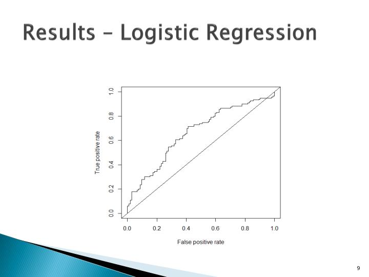 Results – Logistic Regression