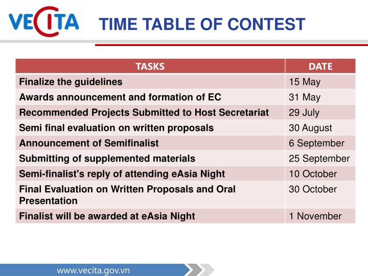TIME TABLE OF CONTEST