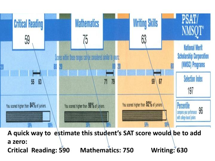 A quick way to  estimate this student's SAT score would be to add a zero: