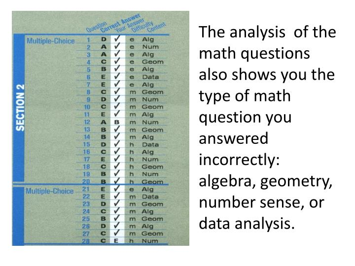 The analysis  of the math questions also shows you the type of math question you answered incorrectly:  algebra, geometry, number sense, or data analysis.