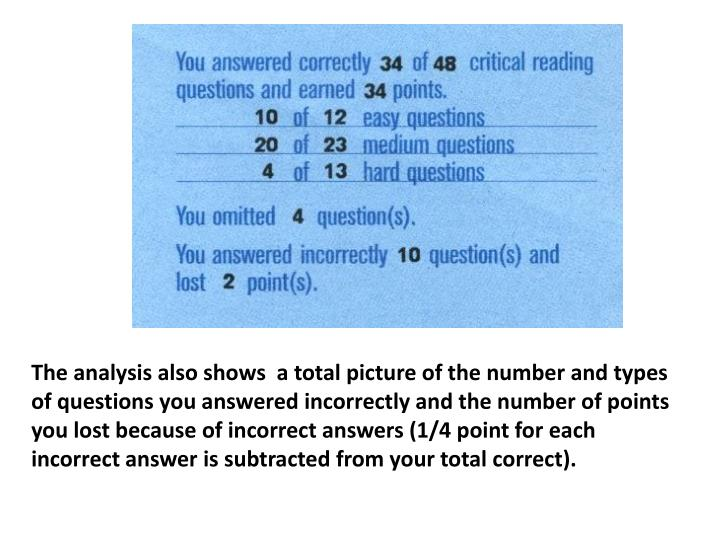 The analysis also shows  a total picture of the number and types of questions you answered incorrectly and the number of points you lost because of incorrect answers (1/4 point for each incorrect answer is subtracted from your total correct).