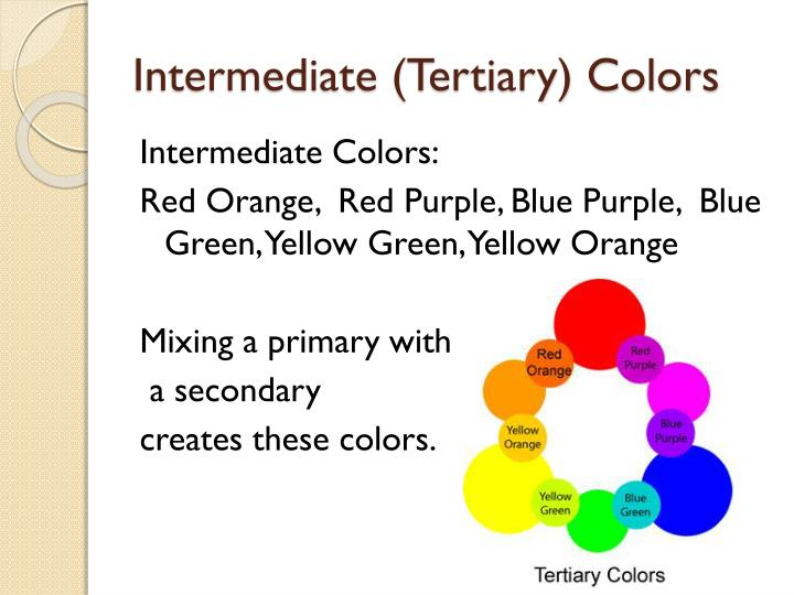 Intermediate (Tertiary) Colors