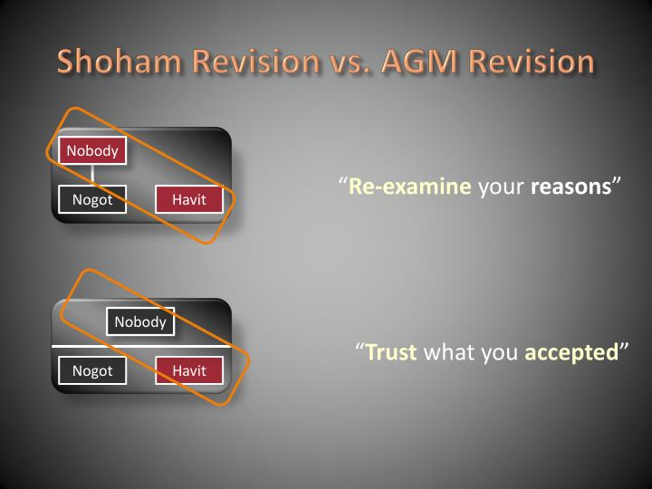 Shoham Revision vs. AGM Revision