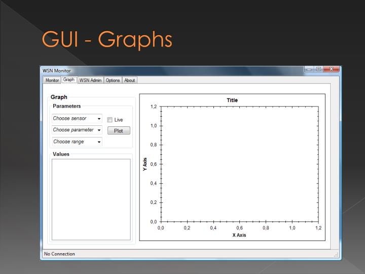 GUI - Graphs