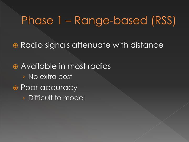 Phase 1 – Range-