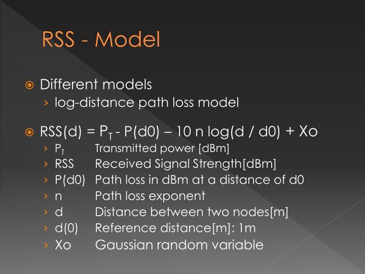 RSS - Model