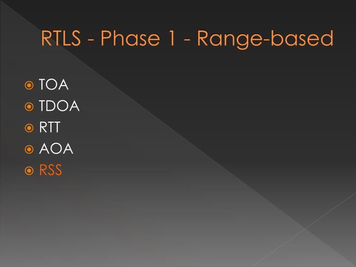 RTLS - Phase 1 - Range-