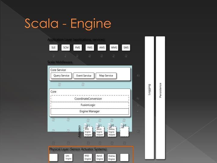 Scala -