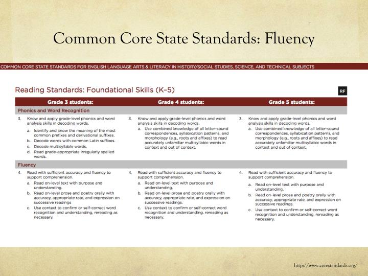 Common Core State Standards: Fluency