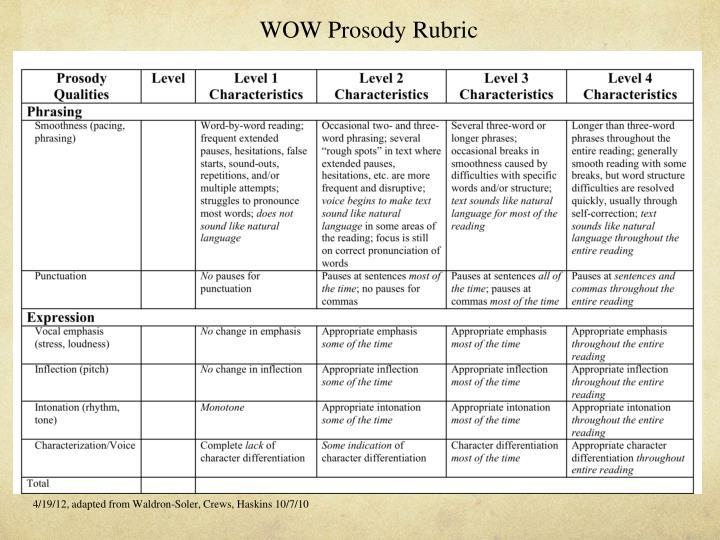 WOW Prosody Rubric