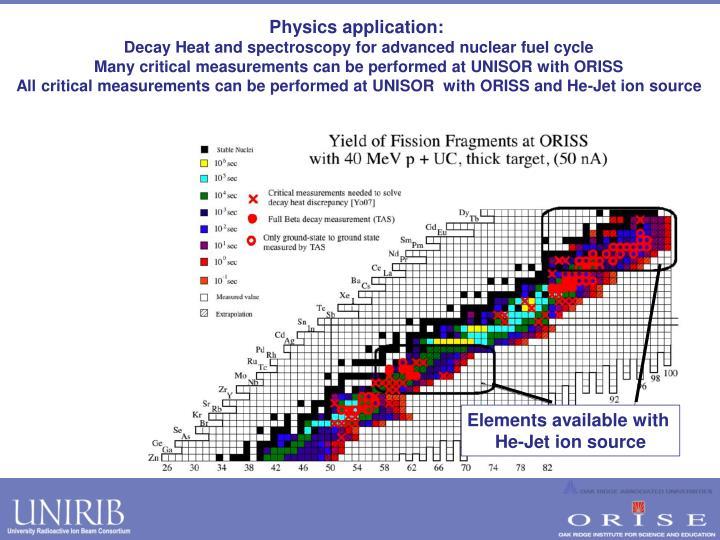 Physics application: