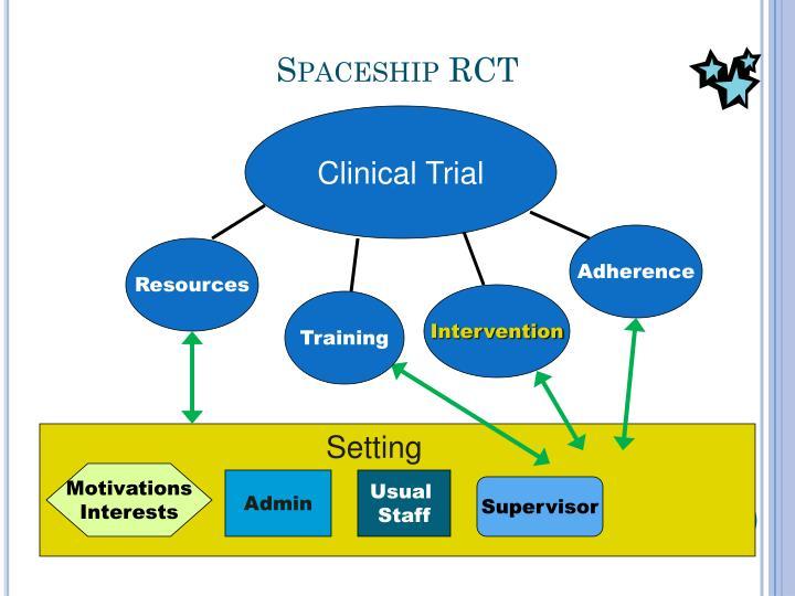Spaceship RCT