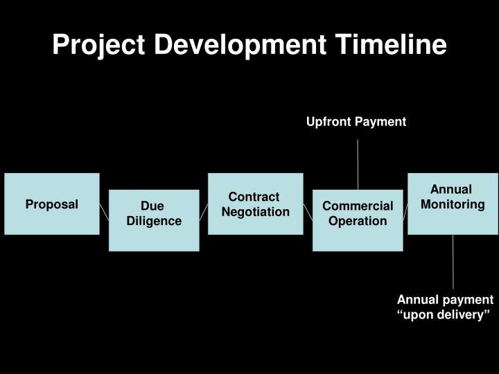 Project Development Timeline
