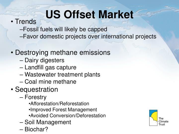 US Offset Market
